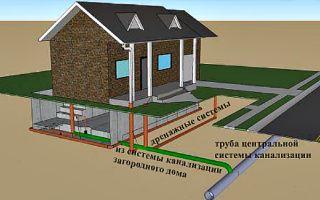 Подключение к центральной канализации частного дома – инструкция по шагам