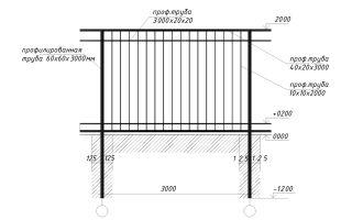 Забор из профильной трубы своими руками – видео инструкции этапов работы
