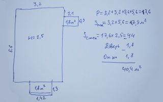 Рассчитать площадь стен комнаты с помощью онлайн калькулятора