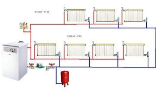 Чем нагреть термоусадочную трубку: определим оптимальный способ