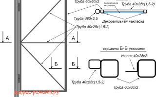 Инструкция как сварить калитку из профильной трубы своими руками