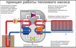 Тепловой насос для отопления дома – принцип работы, их виды и методика расчета