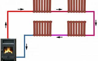 Отопление без труб и котлов или альтернативные варианты обогрева