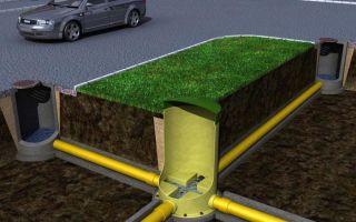 Смотровые колодцы канализации – устройство и предназначение