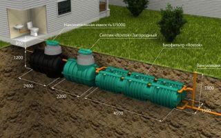 Емкость для канализации частного дома – какой вид выбрать, преимущества и установка