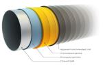 Изоляция стальных труб – виды защиты трубопроводов